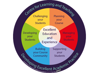 Centre for Learning and Teaching Excellent Education and Experience Wheel